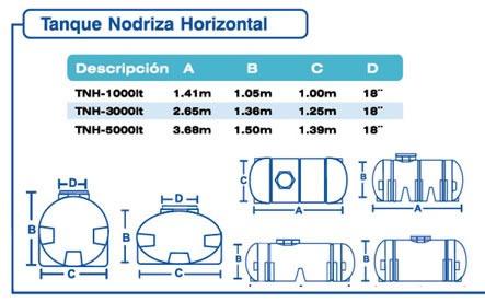 tanque-nodriza-horizontal-ficha2.jpg