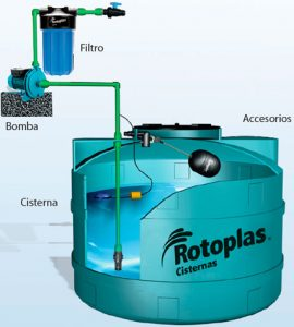 Cisternas hasta de 10 m3 rc negocios sac for Estanque de agua 10000 litros precio