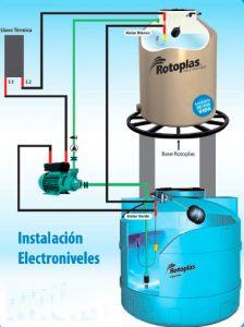 Cisternas hasta de 10 m3 rc negocios sac for Tanque de agua rotoplas